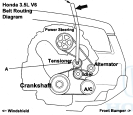 2005 Acura Mdx Air Conditioning Diagram