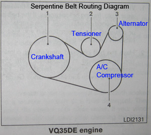 Nissan Pathfinder Vq De V Engine Serpentine Accessory Belt Routing Diagram