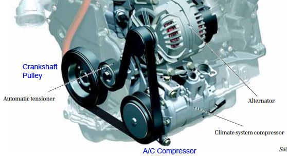 Audi A3 Drive Belt Replacement